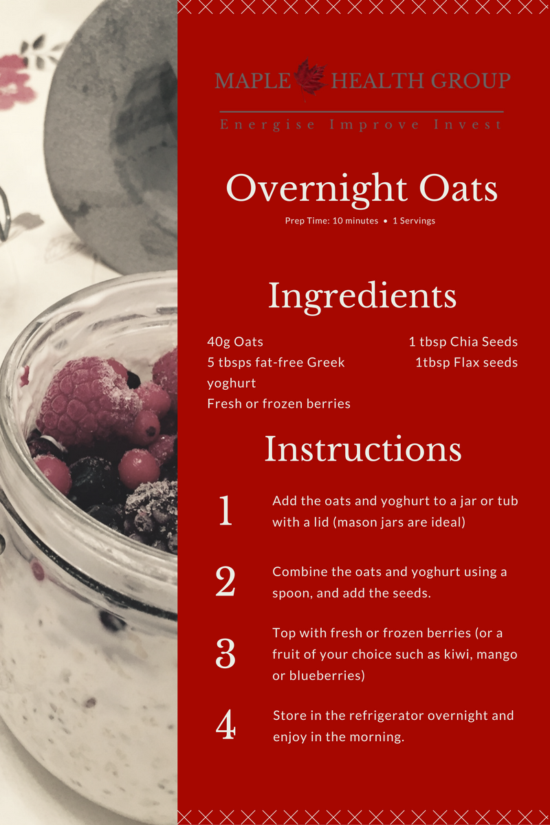 Maple Health Group Over night Oats recipe.png